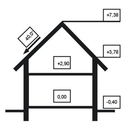 Proiecte Case - Proiect Casă de Vis, cu Mansardă, 176 mp, 6 Camere, 2 Băi, ID 4315